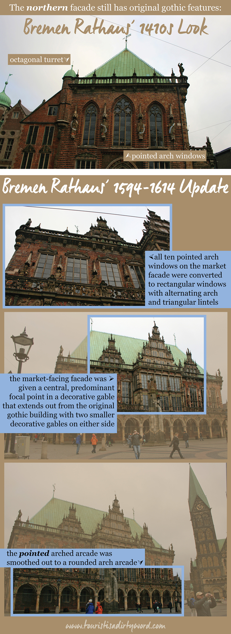 Labeled Architecture Guide for the Bremen Rathaus | Bremen Town hall