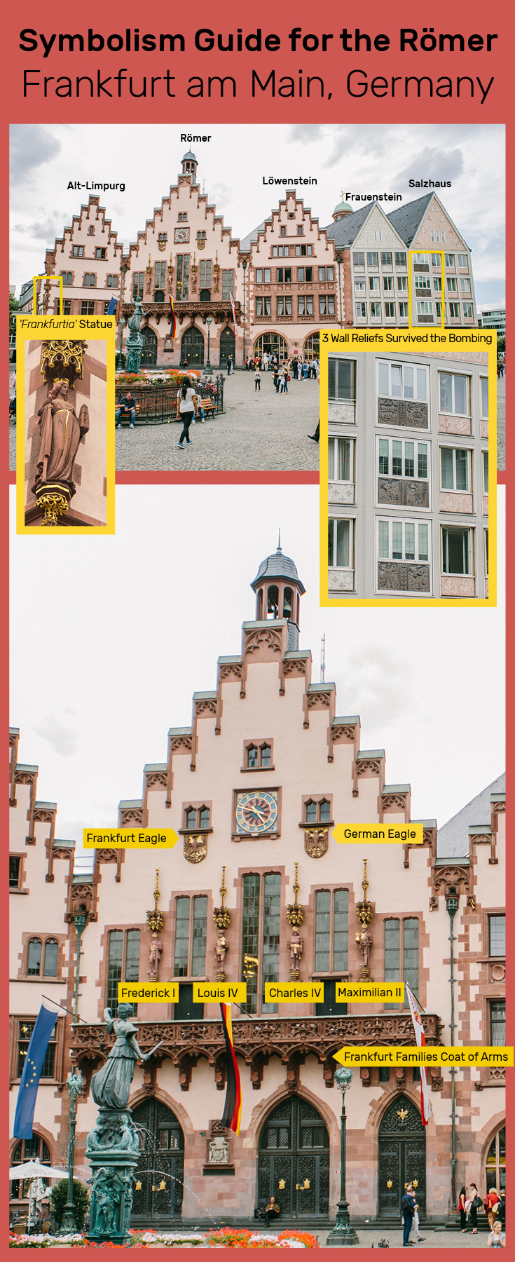 Symbolism Guide for the Roemer | Typical for Gothic Revival, on the Roemer facade in Frankfurt am Main, Germany, you'll see pointed arches, decorative patterns, and embellished structural elements.